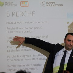 Alessandro Martemucci su Lean Marketing Model